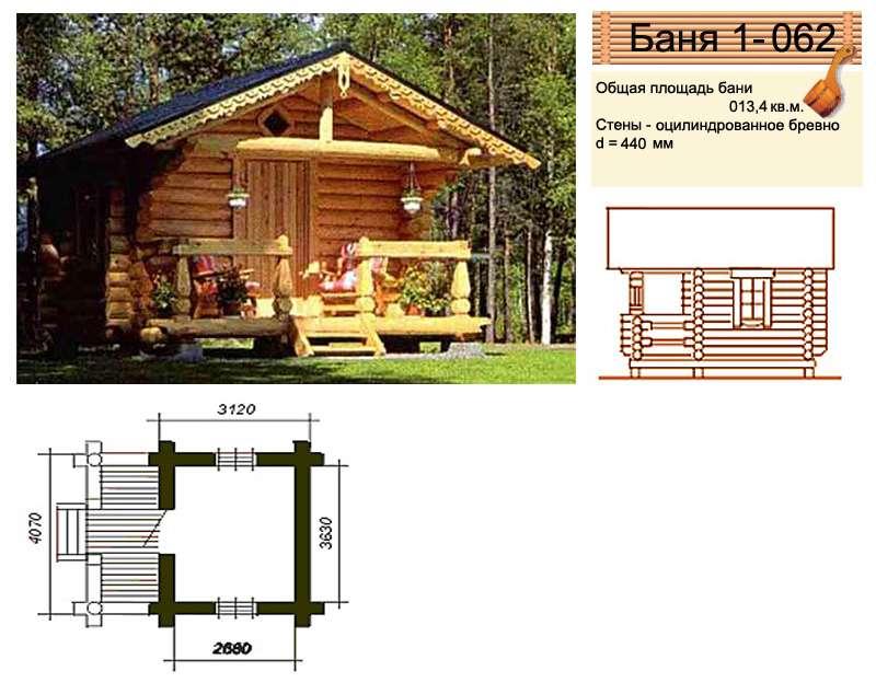 Проект бани. как спроектировать баню самому.