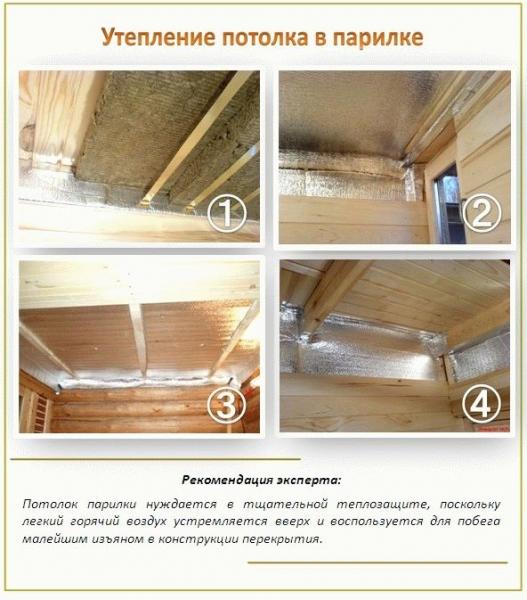 Как утеплить потолок в бане? Рассматриваем конкретный случай