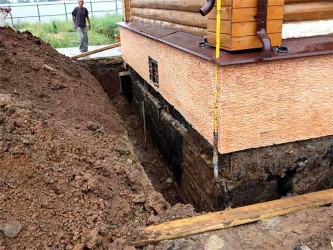 Как построить ленточный фундамент для бани? на сайте недвио