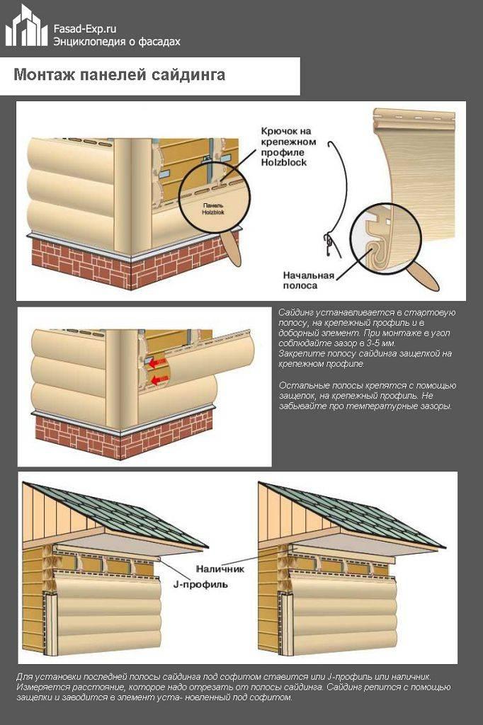 Как монтировать блокхаус на дом своими руками. инструкция ?