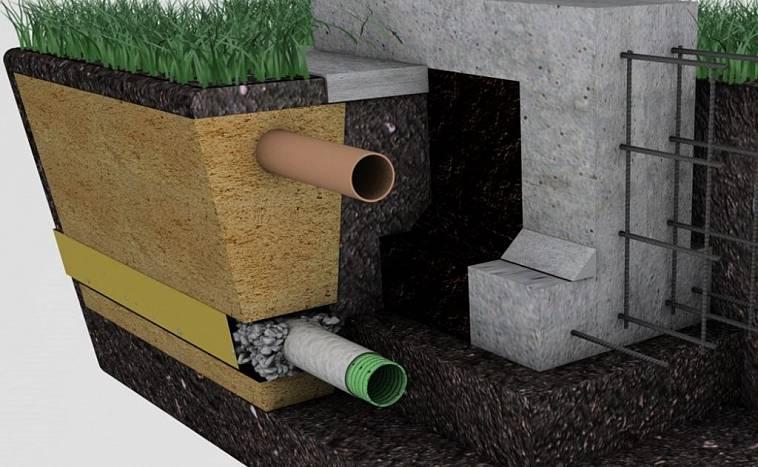Дренаж фундамента дома своими руками: пошаговое руководство установки системы дренажа
