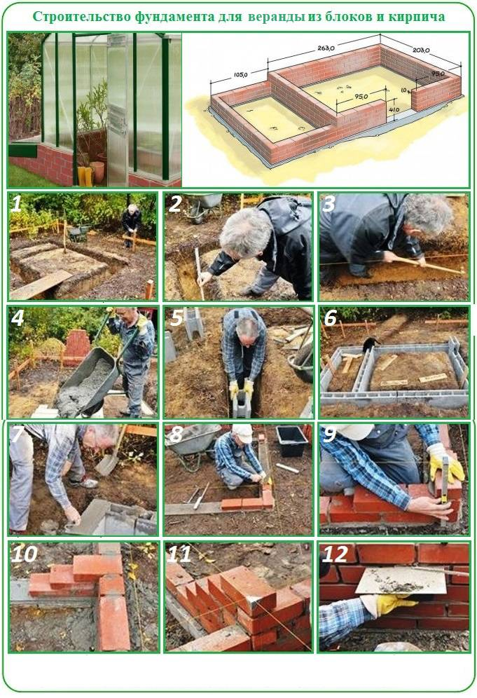 Как построить баню из кирпича своими руками: пошаговая инструкция, строим кирпичную баню, фундамент и кровля