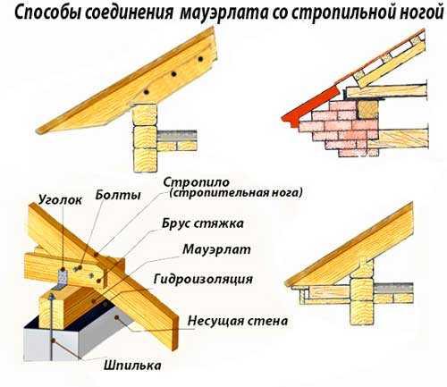 Как устроена стропильная система односкатной крыши и правильное крепление стропил