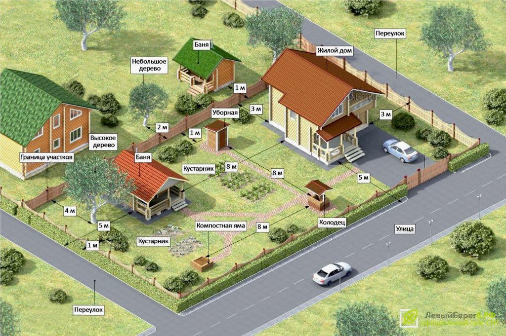 Как и где оформить разрешение на строительство жилого дома
