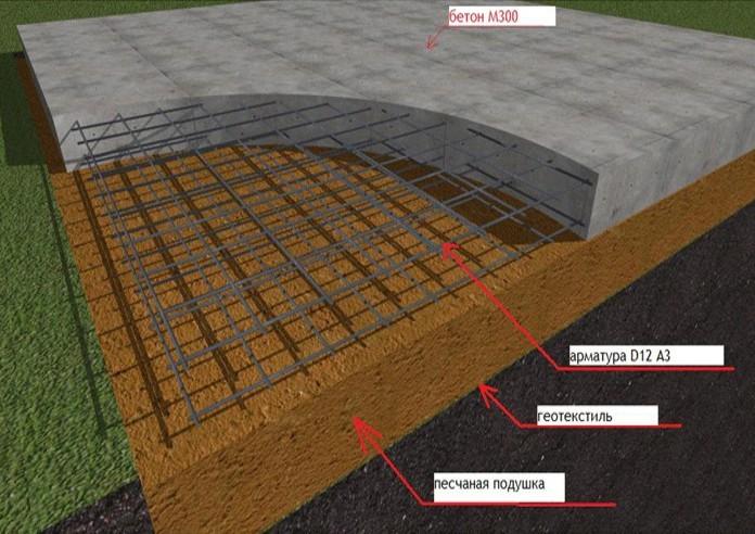 Армирование фундаментной плиты — объясняем по порядку