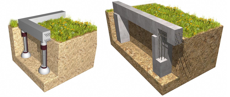 Какой фундамент лучше на глине: выбор типа основания