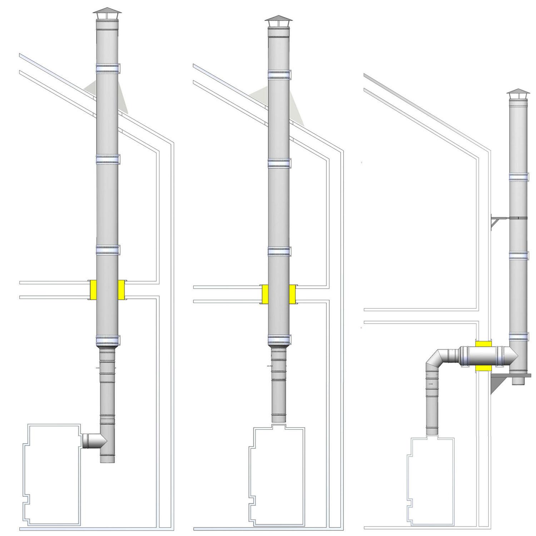 Сэндвич трубы: выбор, соединение, установка своими руками