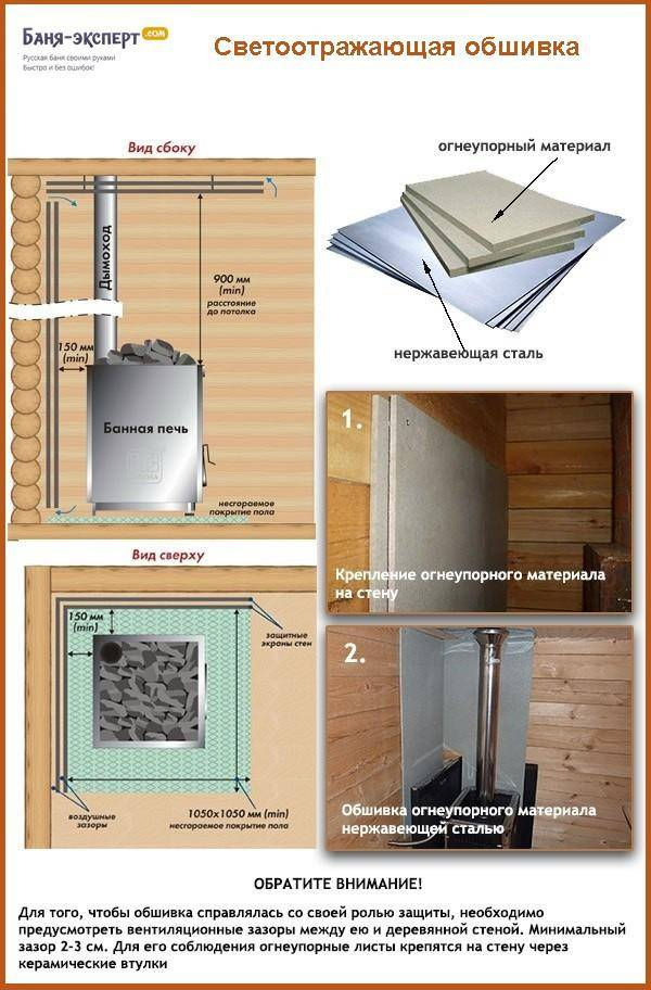 Установка печи в бане: пошаговая инструкция, чертежи