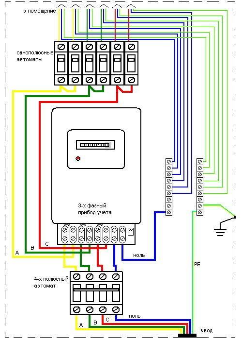 Можно ли самим установить электросчетчик по закону
