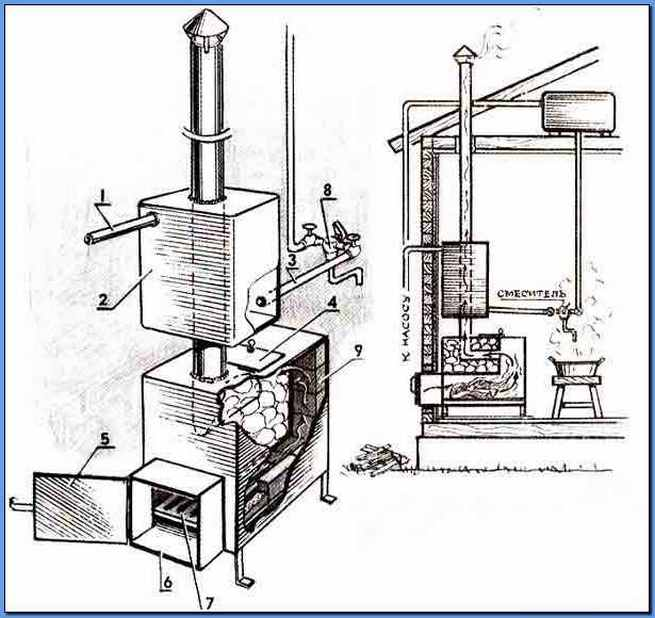 Печь для бани из трубы своими руками: чертежи, изготовление