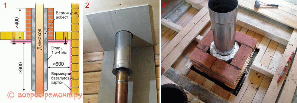 Дымоход в бане своими руками: как правильно установить трубу в бане через стену, через крышу и через потолок