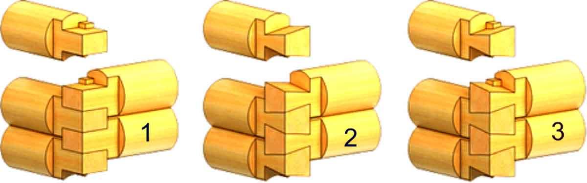 Все способы продольного и поперечного соединения бруса