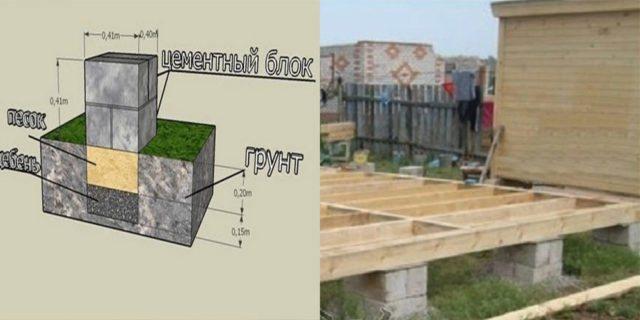Изготовление столбчатого фундамента для бани