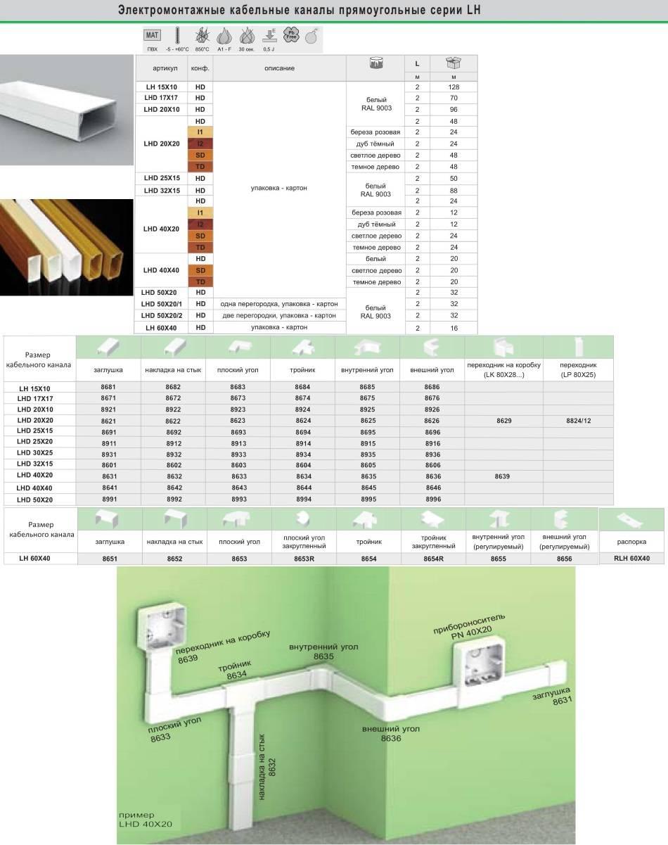 Кабель-каналы: размеры для электропроводки, какие бывают, виды и цены