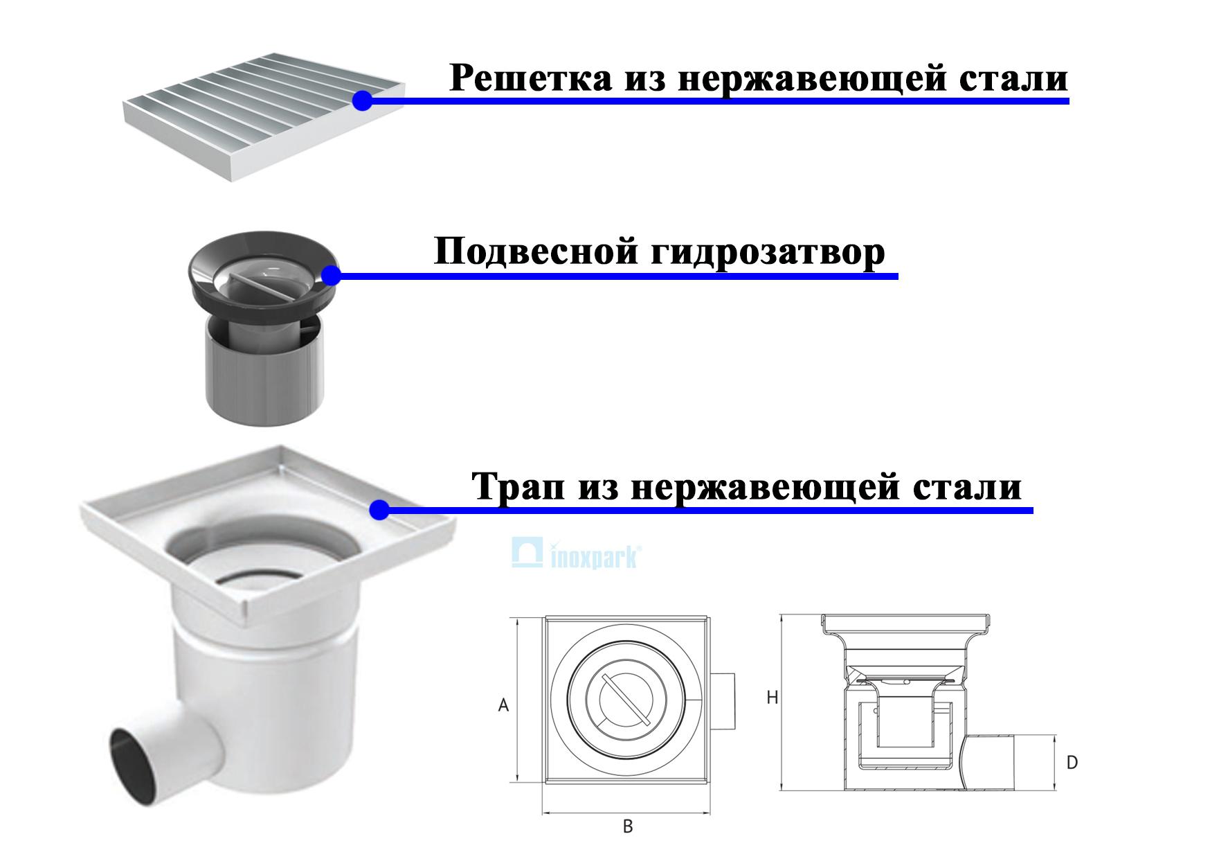 11+ рекомендаций как сделать слив для бани [+8 фото]