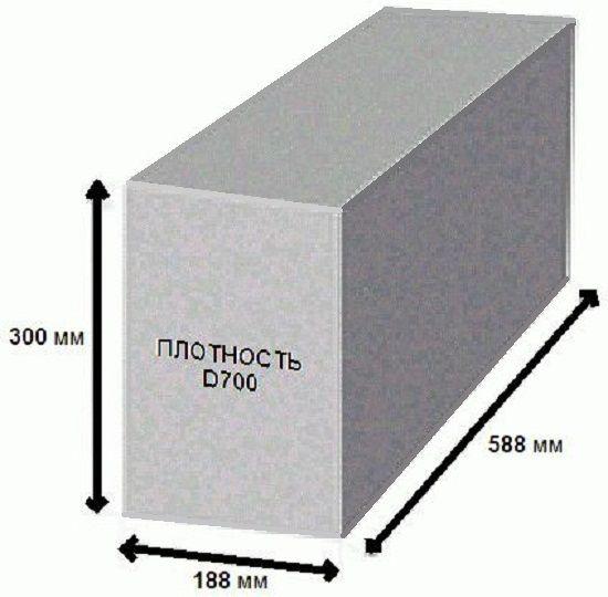 Стандартные размеры пеноблоков, их вес, цены и характеристики на фото