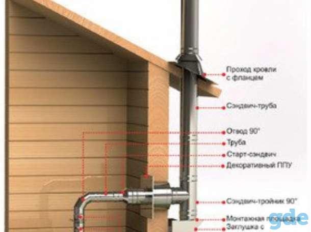 Как поставить трубу в бане через потолок и крышу