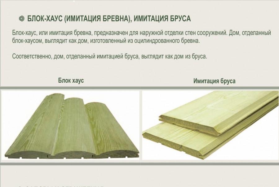 Имитация бруса размеры для внешней и внутренней отделки: длина 2,4,6 метров, ширина 140,170,180,190,195,200,250,270 мм