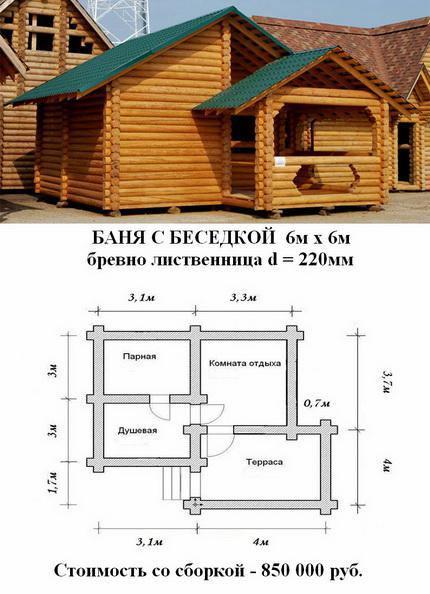 Баня на даче своими руками: проект, материалы и руководство, как построить баню