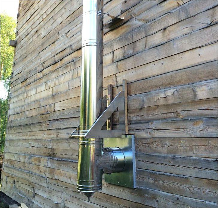 Дымоход через стену в деревянном доме: монтаж своими руками