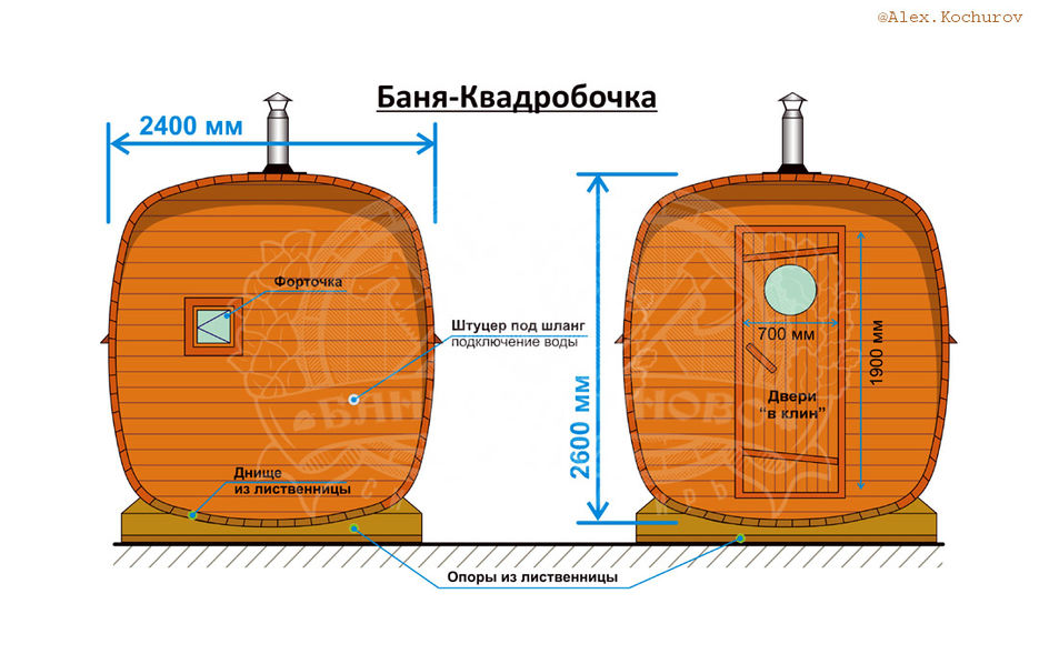 Как построить баню-бочку своими руками — пошаговая инструкция с размерами и чертежами, фото и видео