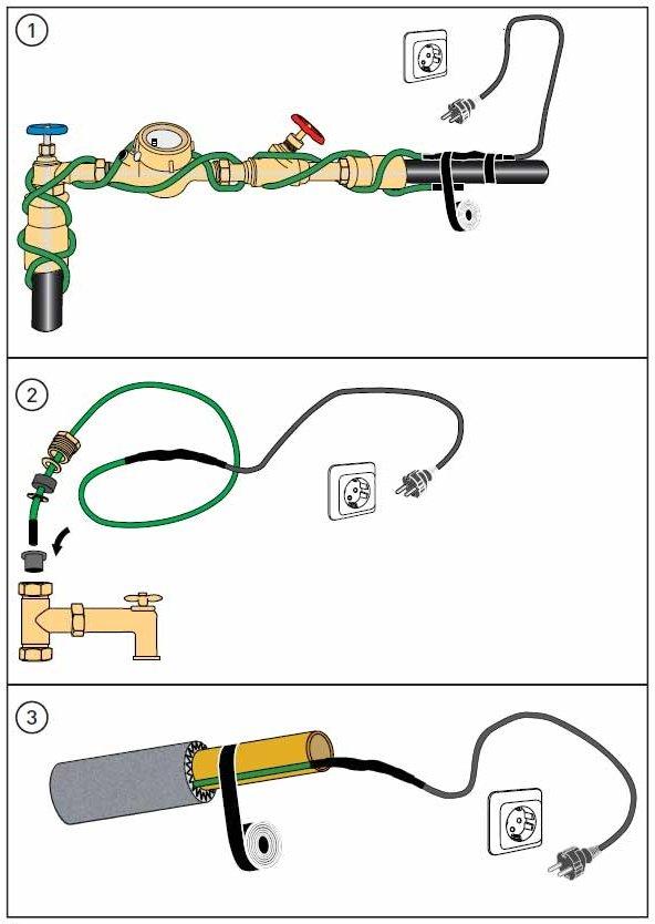 Как отогреть воду в пластиковой трубе – проверенные и несложные способы из практики