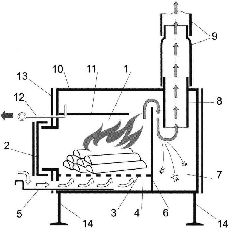 Как сварить печь в баню: сварка печки своими руками, как правильно сделать из металла, фото и видео