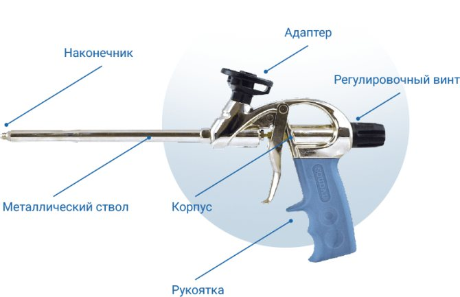 Рейтинг лучших пистолетов для монтажной пены