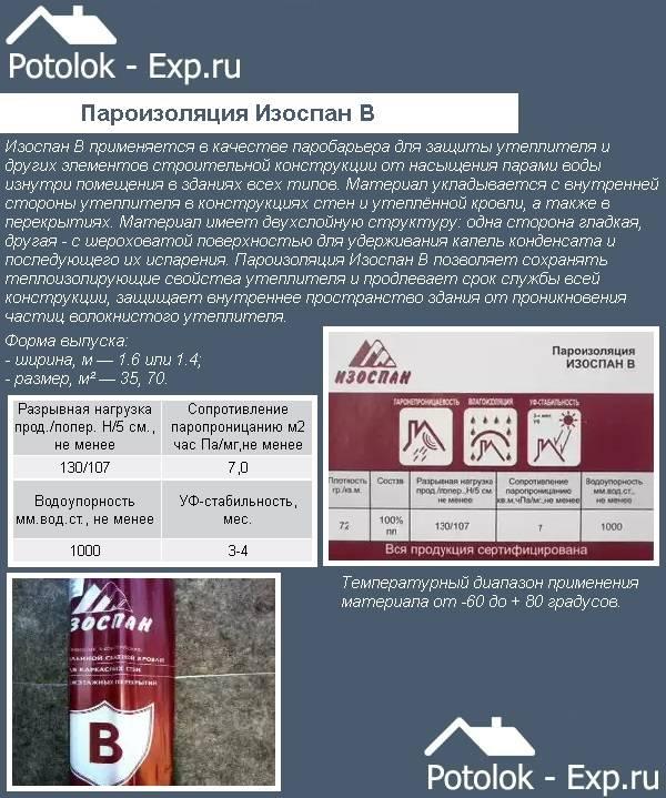 Изоспан в: инструкция по применению для стен, потолка, характеристики