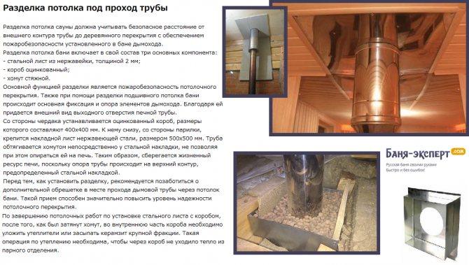Как изолировать трубу в бане от потолка, крыши и стены возле печки своими руками