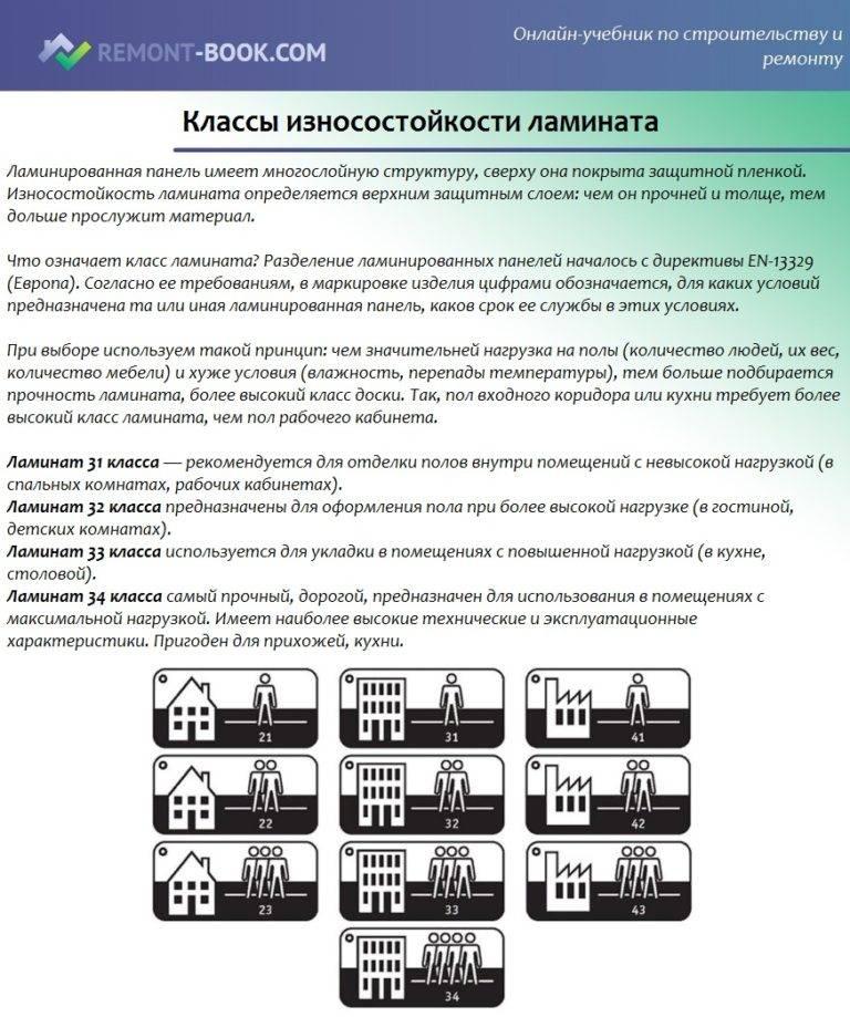 Классификация ламината по классам – понятие износостойкости и описание