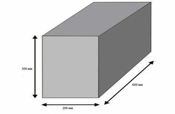 Размеры пеноблока и газоблока: видео-инструкция по монтажу своими руками, сравнение характеристик, веса, фото