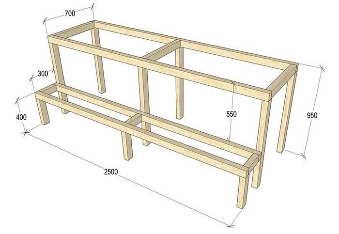 Угловой полок в бане: как сделать своими руками, какой использовать материал