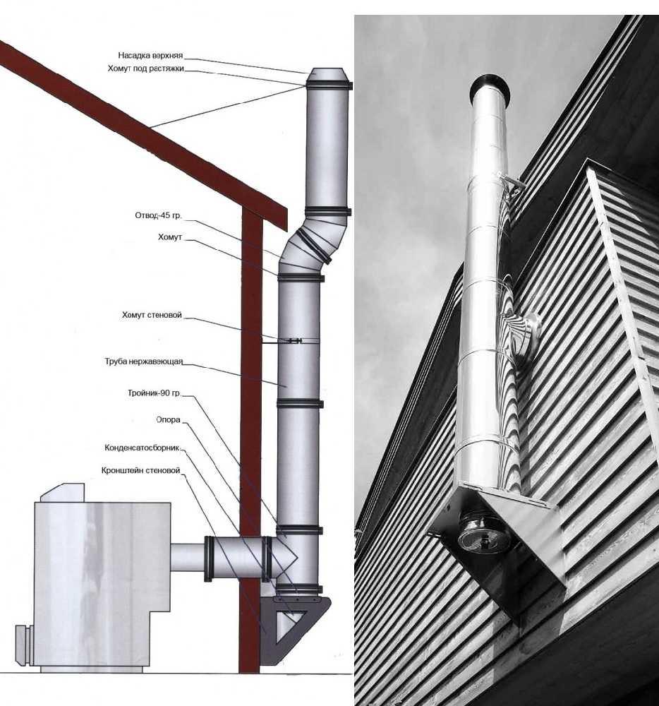 Проход дымохода через стену: требования, сборка и вывод