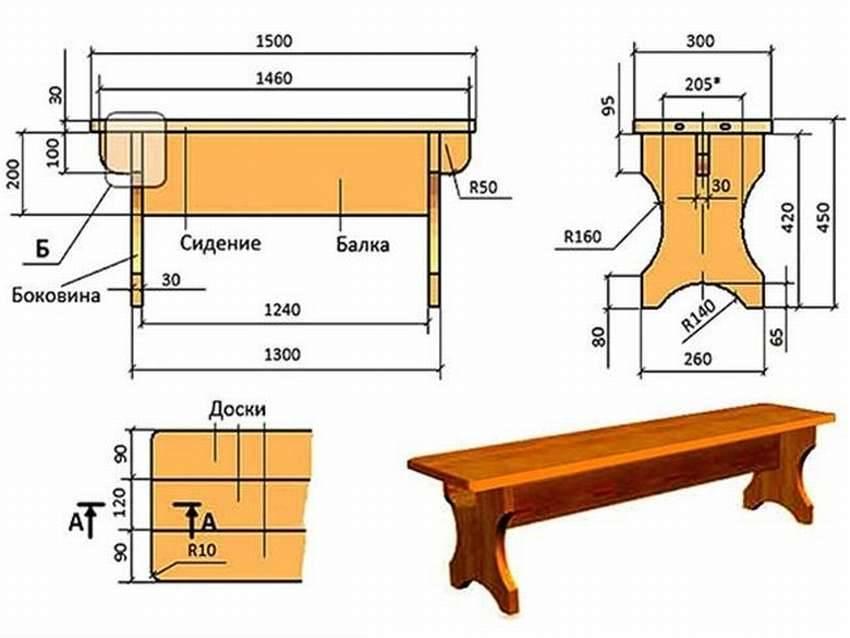 Как сделать полок в бане своими руками — пошаговое руководство по изготовлению скамейки и другой мебели с фото, видео и чертежами