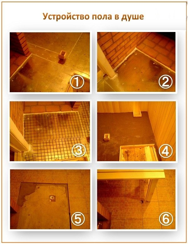Пол бани под плитку, технология и особенности укладки, видео инструкция