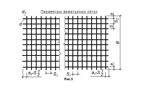 Как рассчитать вязальную проволоку для арматуры
