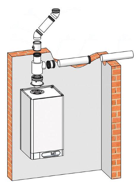 Коаксиальный дымоход: правила и принципы монтажа