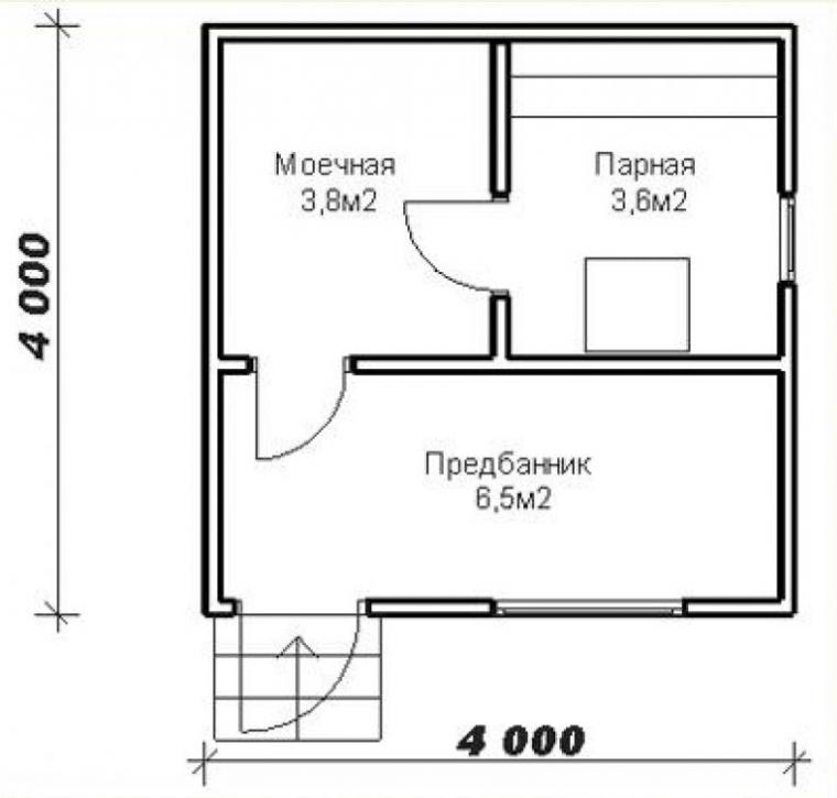 Оптимальные размеры бани - расчет габаритов и высоты потолков бани, количество помещений, расстановка мебели оптимальные размеры бани - расчет габаритов и высоты потолков бани, количество помещений, расстановка мебели