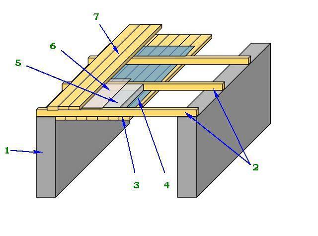 Баня с мансардой — как утеплить потолок?