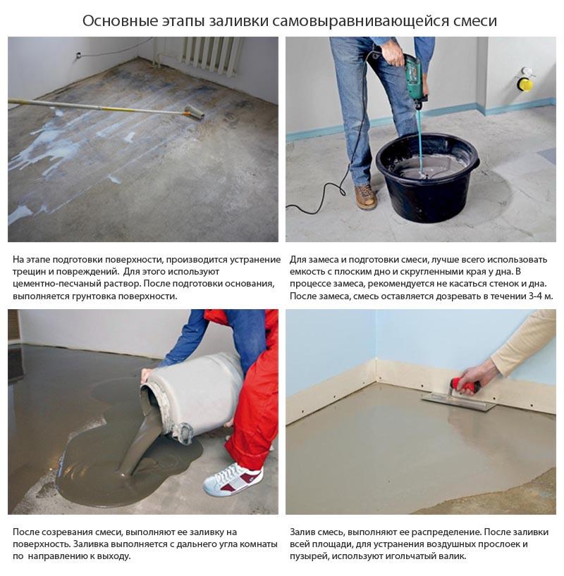 Как заливать полы в частном доме: как залить правильно, заливка на землю своими руками, фото и видео