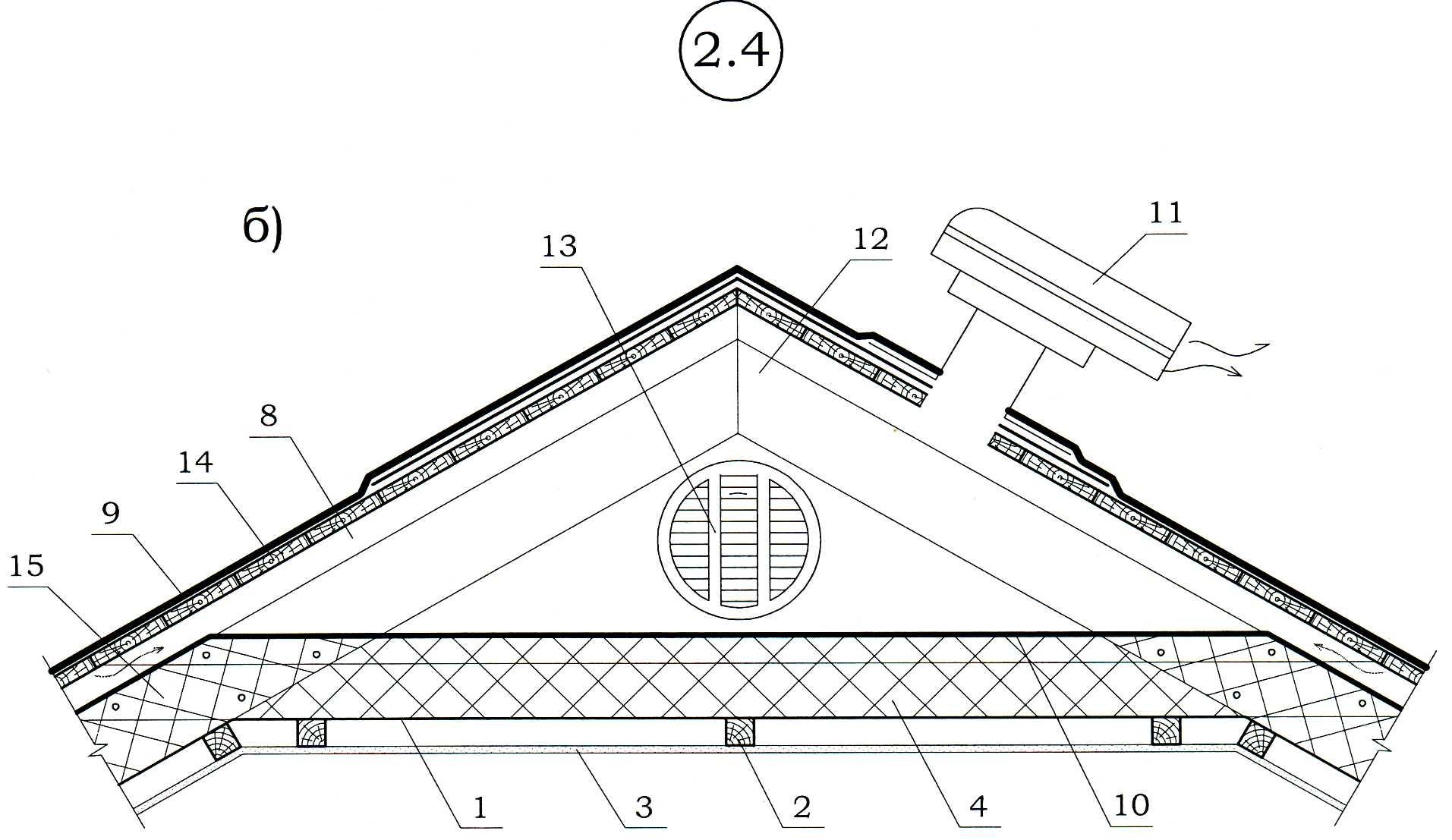 Конструкция и правила монтажа вентилируемого конька мягкой кровли - самстрой - строительство, дизайн, архитектура.