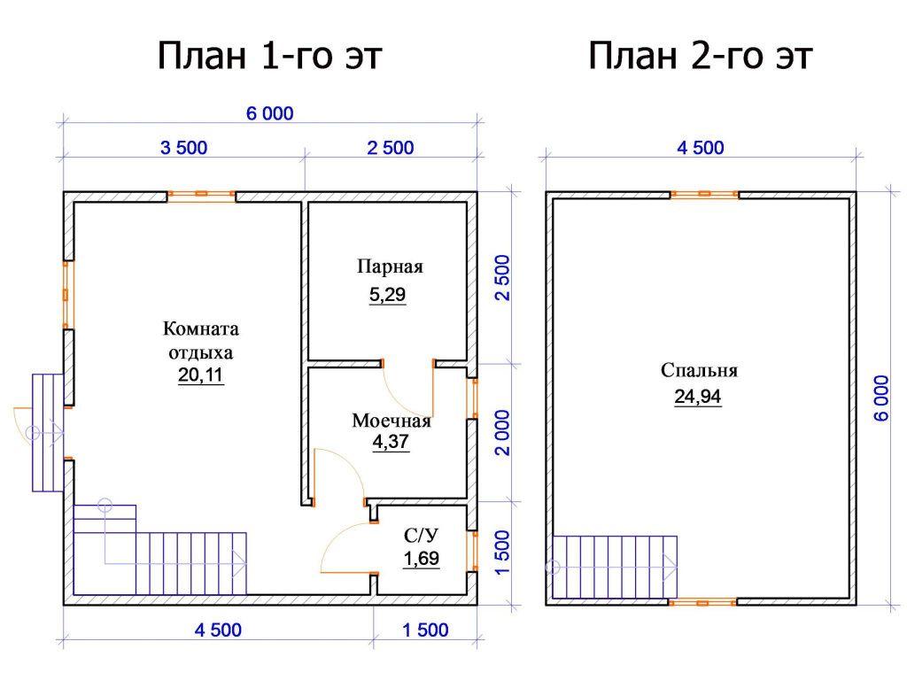 Проекты бань 6 на 6 м. что нужно предусмотреть? как выбрать бак для воды для банной печи | папа мастер!