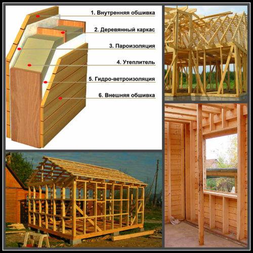 Утепление стен и потолка каркасной бани - пошаговые инструкции!