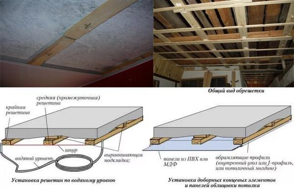 Какие бывают потолки в бане: их разновидности и устройство