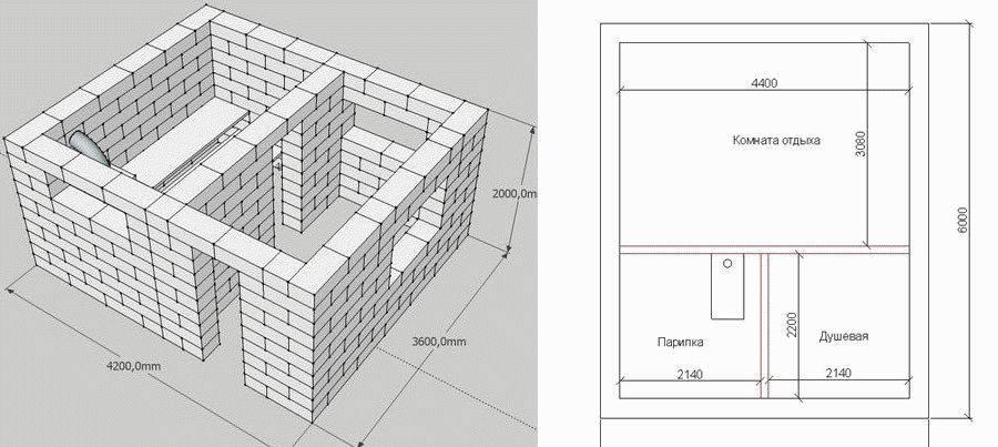 Как построить баню из шлакоблока своими руками?