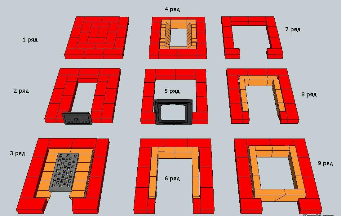 Кирпичные банные печи каменки – источник тепла и красивое дизайнерское решение