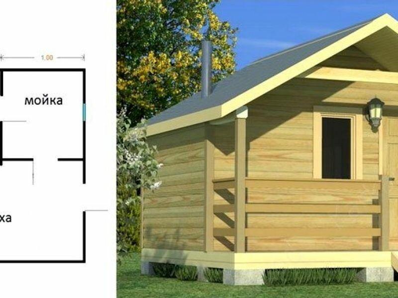 Какой брус для бани лучше выбрать: двойной, профилированный, клееный, осиновый или хвойный; особенности древесины, характеристики для выбора