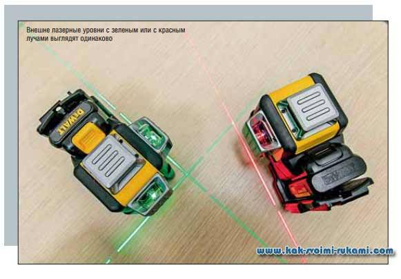 Выбираем ротационный нивелир для строительства зачем нужен прибор