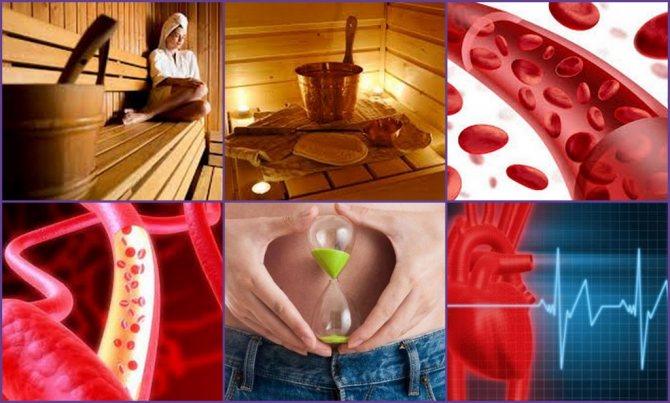 Баня при артрите: польза, противопоказания, советы